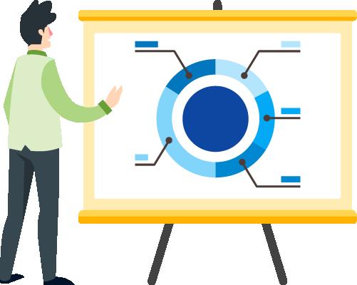 Smartfylabs Partners: MVP Definition & Building